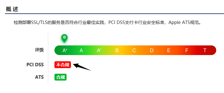 HTTPS证书部署出现PCI DSS不合规的解决办法 HTTPS安全评估 ATS检测 证书链补全工具 HTTP/2 支持检测 SSL/TLS检测 PCI DSS不合规 第2张