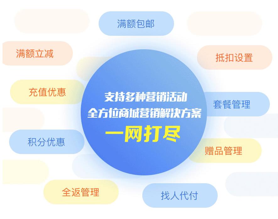 人人商城 ewei_shopv2 3.14.28全开源版一键安装包-第1张图片-元元本本博客