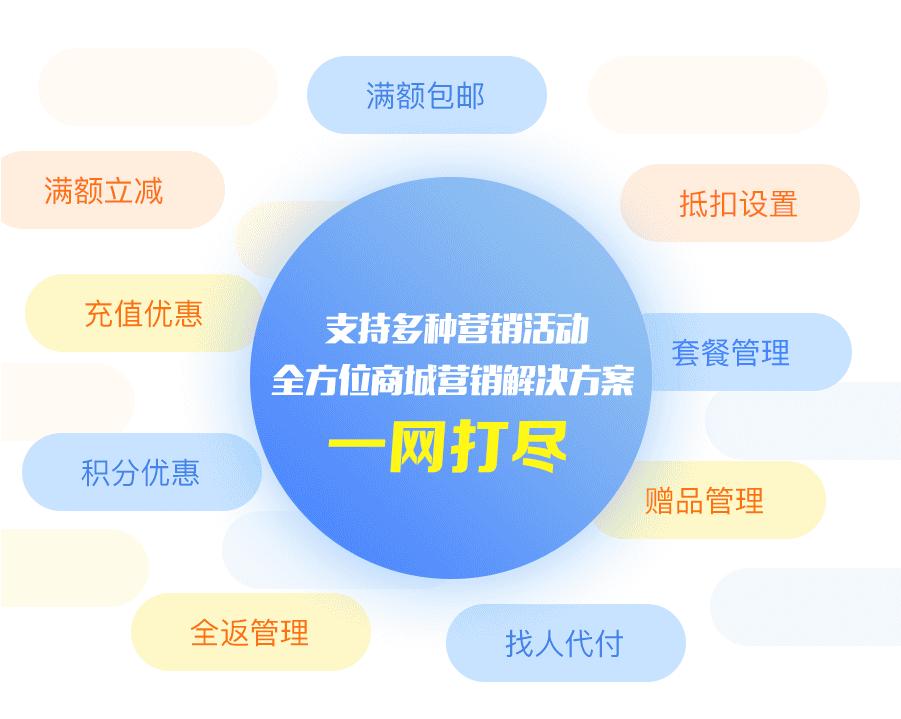 人人商城 ewei_shopv2 3.14.28全开源版一键安装包-第6张图片-元元本本博客
